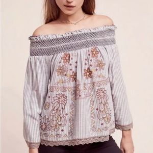 Anthro Chloe Oliver Kennington Off Shoulder Top